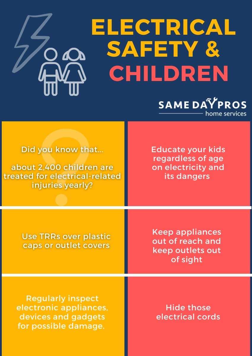 electrical safety tips children